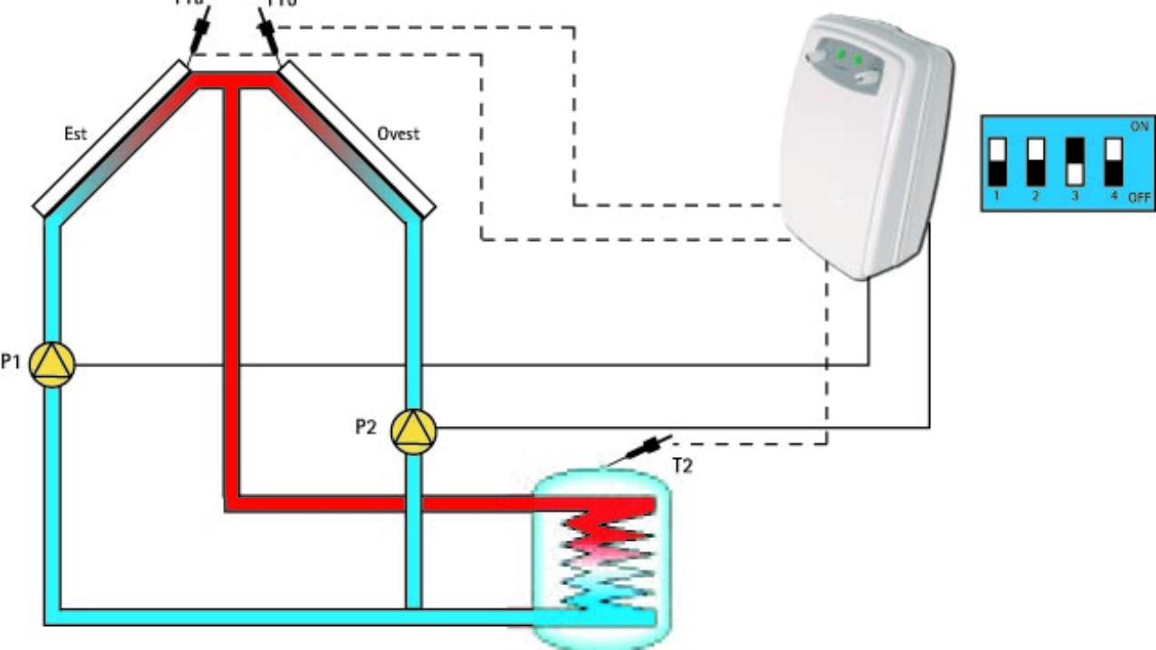 Termostati, dispositivi autoregolabili by Techno